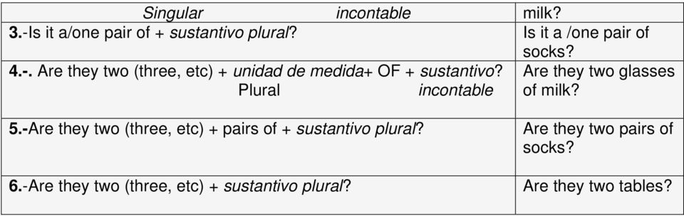 -Are they two (three, etc) + pairs of + sustantivo plural? 6.