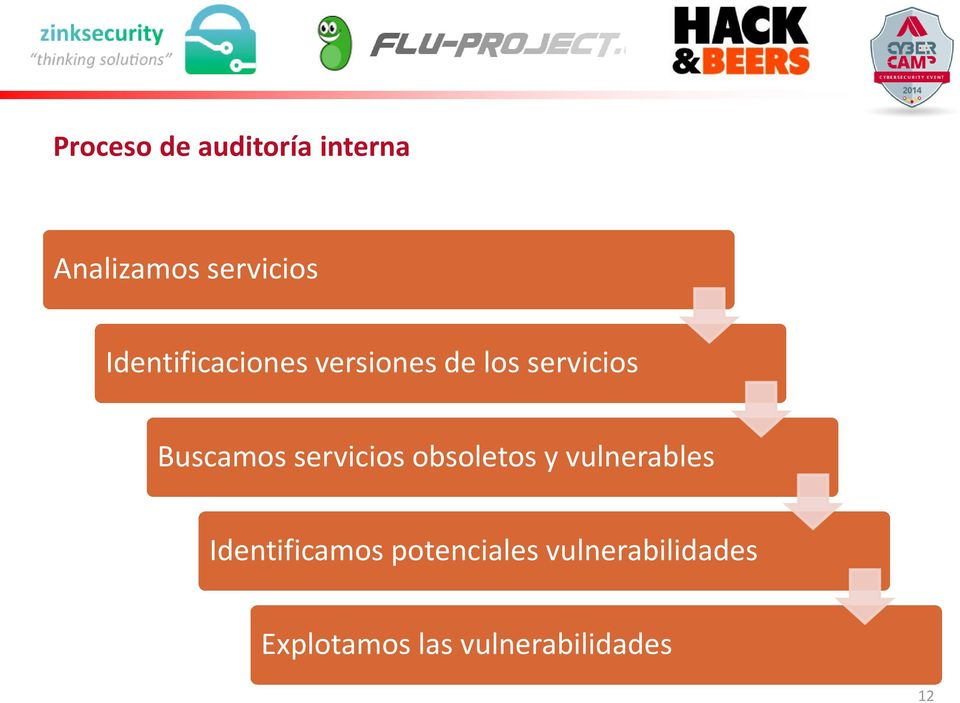 servicios obsoletos y vulnerables Identificamos