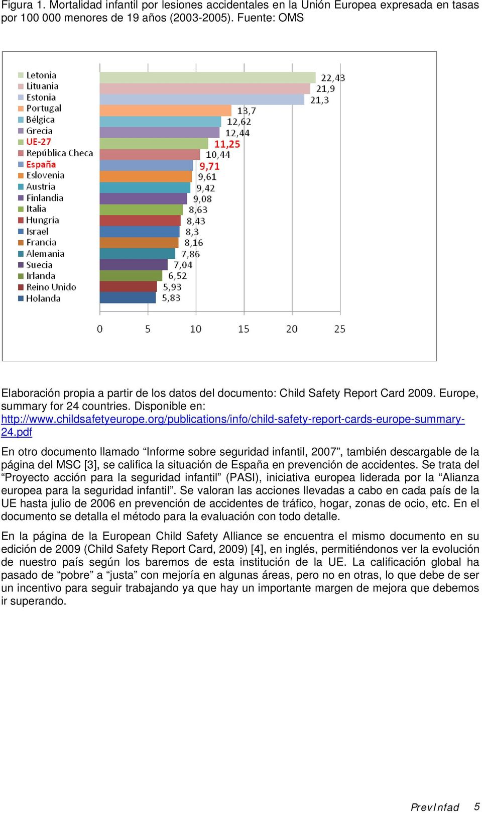 org/publications/info/child-safety-report-cards-europe-summary- 24.