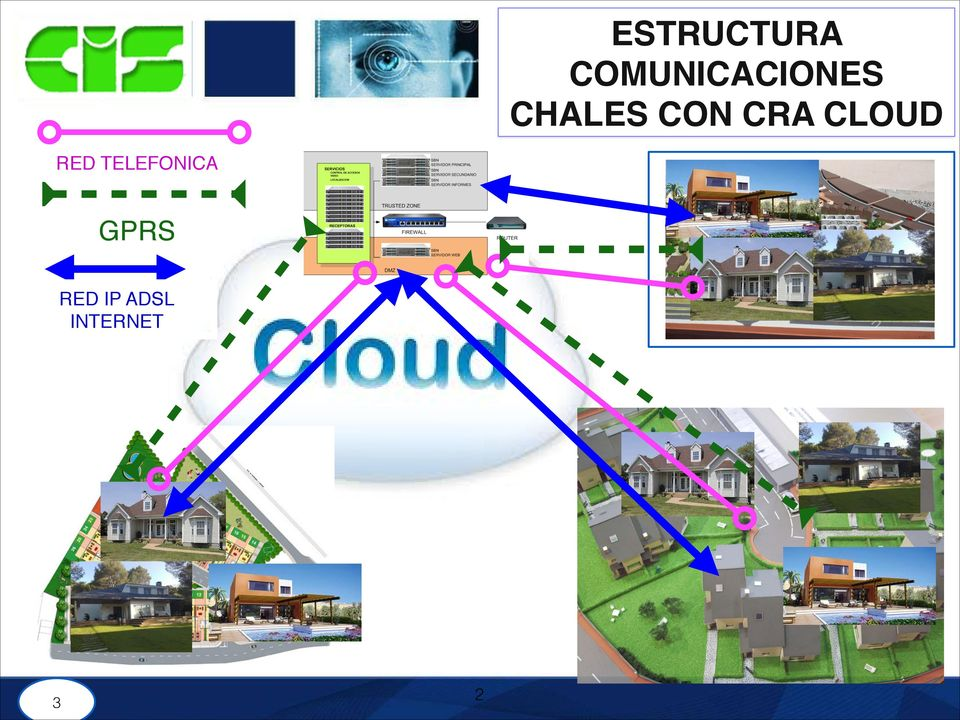 CON CRA CLOUD RED