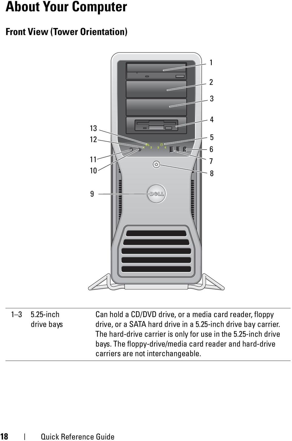 drive in a 5.25-inch drive bay carrier. The hard-drive carrier is only for use in the 5.