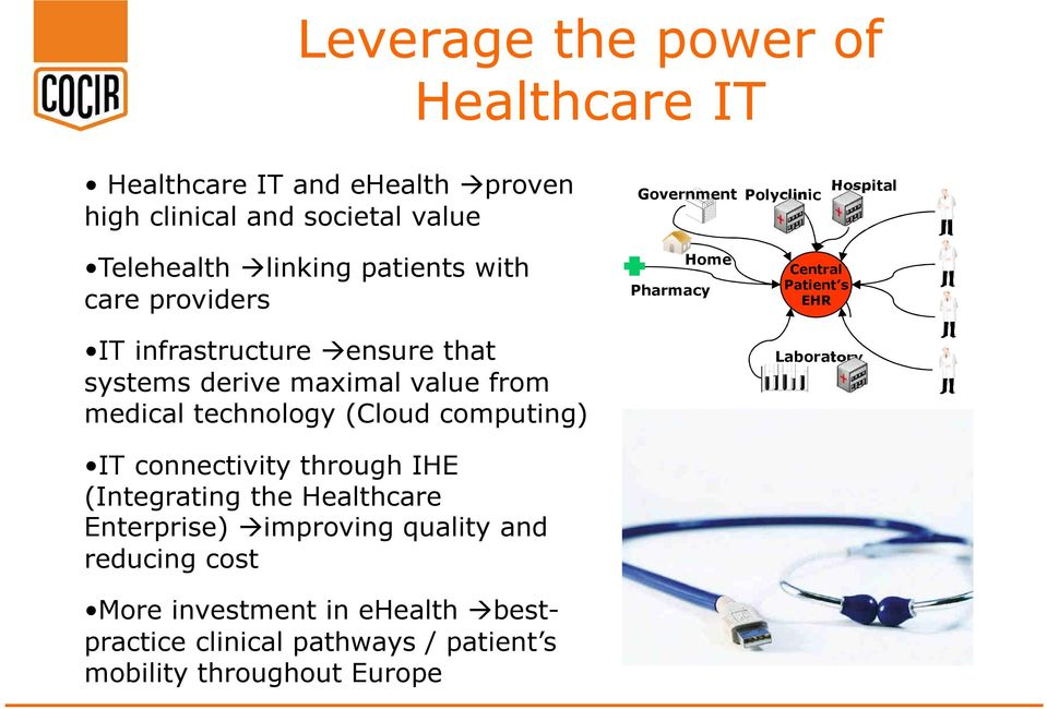(Cloud computing) IT connectivity through IHE (Integrating the Healthcare Enterprise) improving quality and reducing cost More