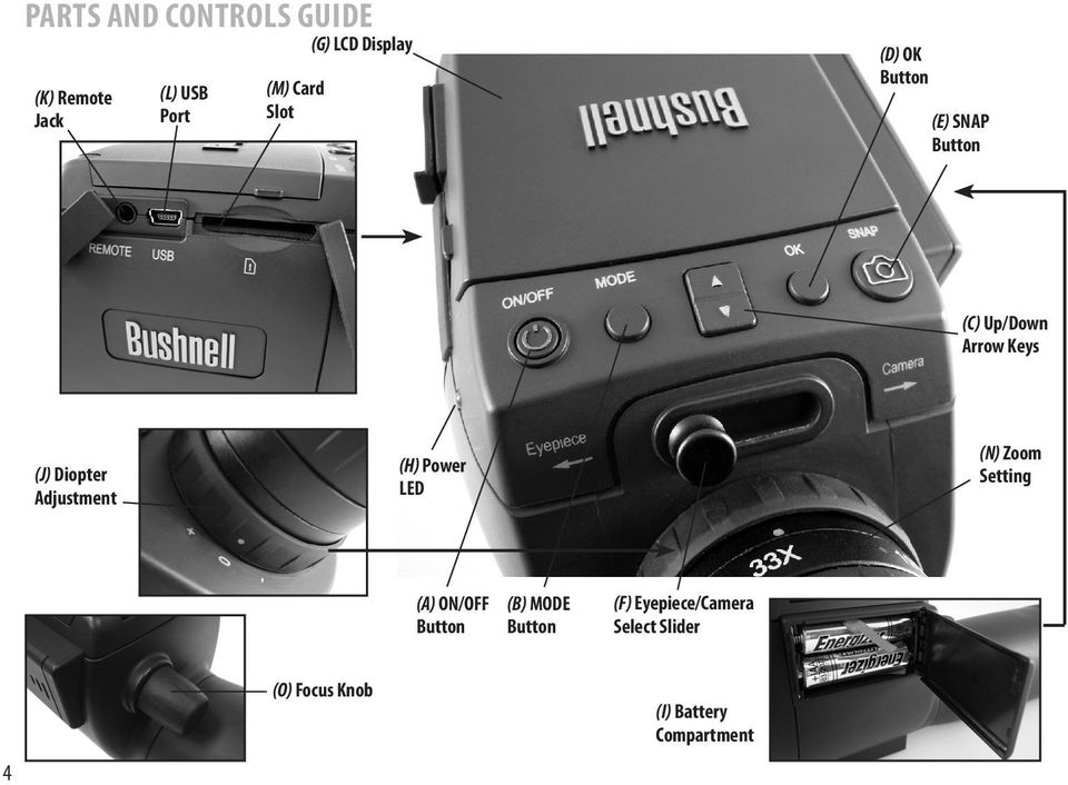 Diopter Adjustment (H) Power LED (N) Zoom Setting (A) ON/OFF Button (B)