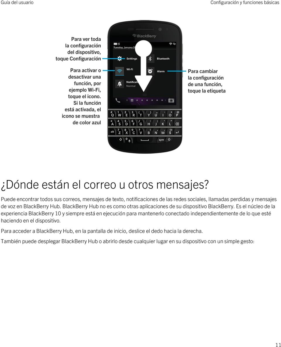 BlackBerry Hub no es como otras aplicaciones de su dispositivo BlackBerry.