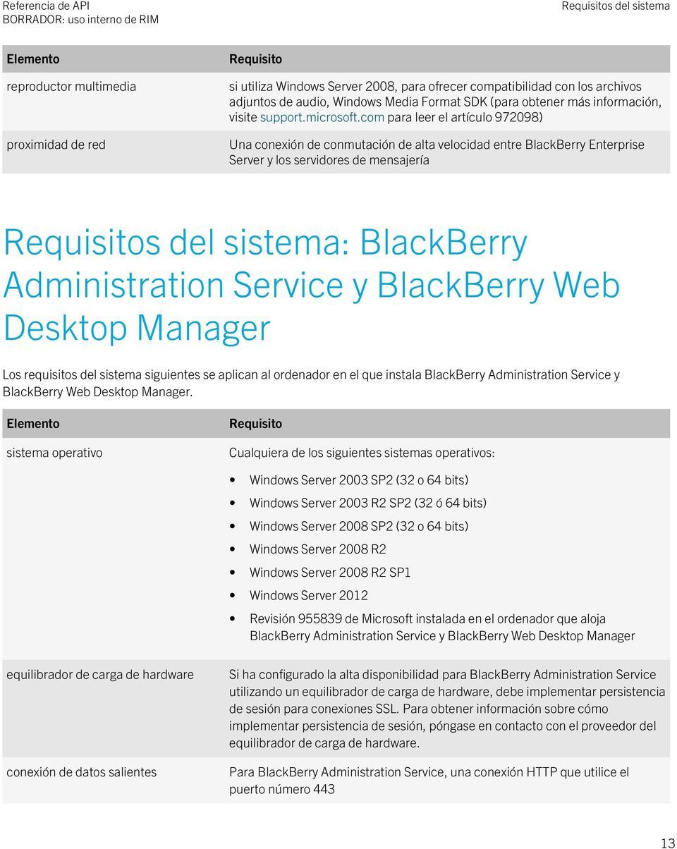 com para leer el artículo 972098) Una conexión de conmutación de alta velocidad entre BlackBerry Enterprise Server y los servidores de mensajería Requisitos del sistema: BlackBerry Administration