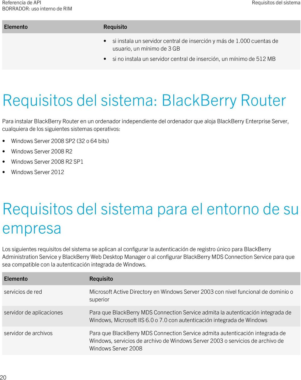 independiente del ordenador que aloja BlackBerry Enterprise Server, cualquiera de los siguientes sistemas operativos: Windows Server 2008 SP2 (32 o 64 bits) Windows Server 2008 R2 Windows Server 2008