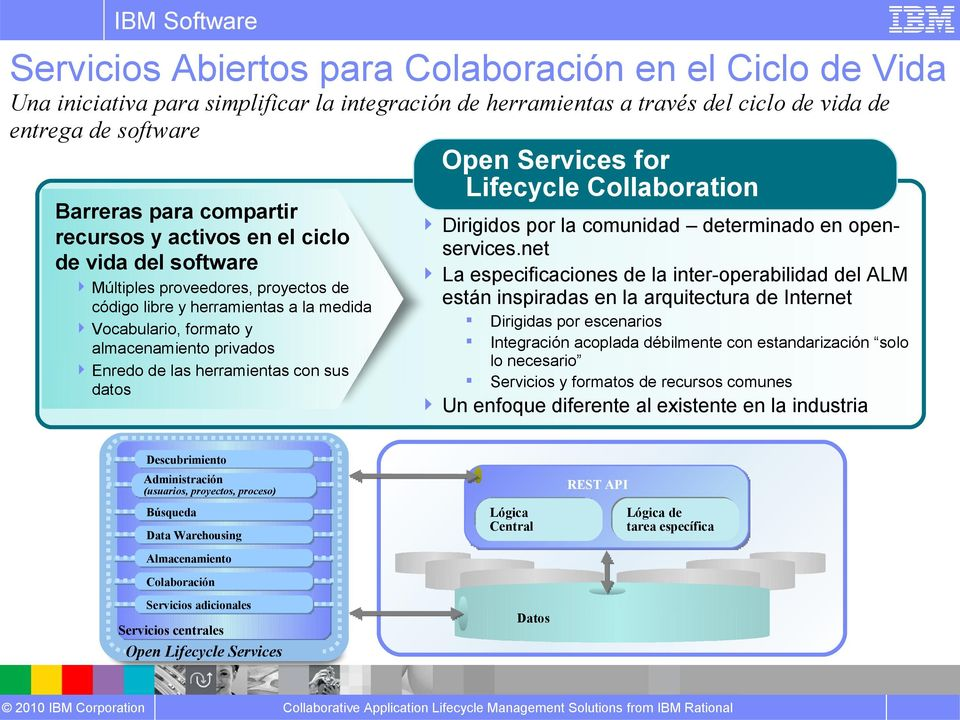 herramientas con sus datos Open Services for Lifecycle Collaboration Dirigidos por la comunidad determinado en openservices.
