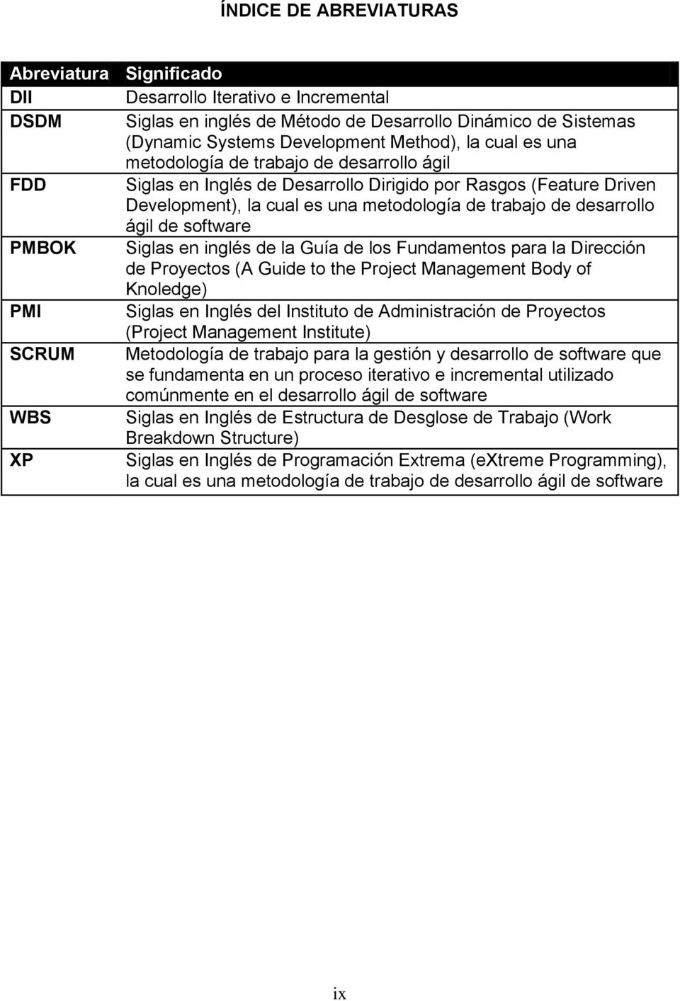 software PMBOK Siglas en inglés de la Guía de los Fundamentos para la Dirección de Proyectos (A Guide to the Project Management Body of Knoledge) PMI Siglas en Inglés del Instituto de Administración