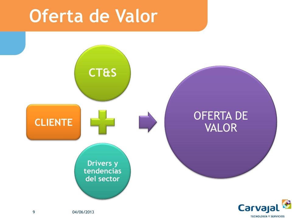 VALOR Drivers y