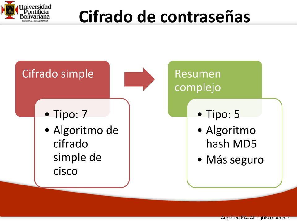 cifrado simple de cisco Resumen