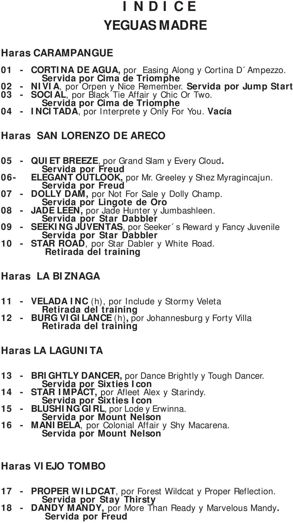 Vacía Haras SAN LORENZO DE ARECO 05 - QUIET BREEZE, por Grand Slam y Every Cloud. Servida por Freud 06- ELEGANT OUTLOOK, por Mr. Greeley y Shez Myragincajun.