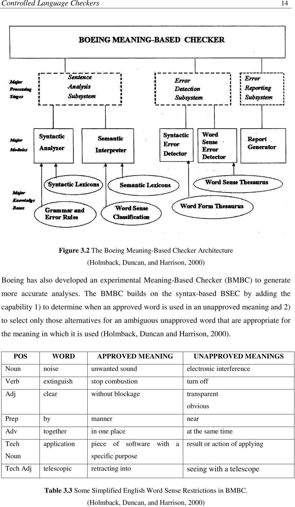 The BMBC builds on the syntax-based BSEC by adding the capability 1) to determine when an approved word is used in an unapproved meaning and 2) to select only those alternatives for an ambiguous