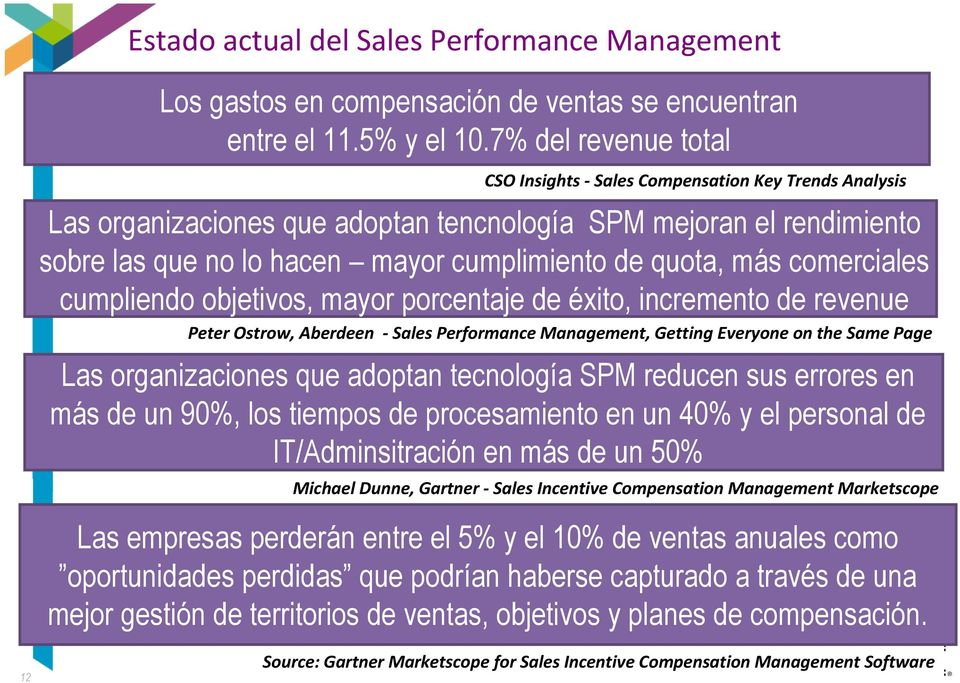 más comerciales cumpliendo objetivos, mayor porcentaje de éxito, incremento de revenue Peter Ostrow, Aberdeen - Sales Performance Management, Getting Everyone on the Same Page Las organizaciones que