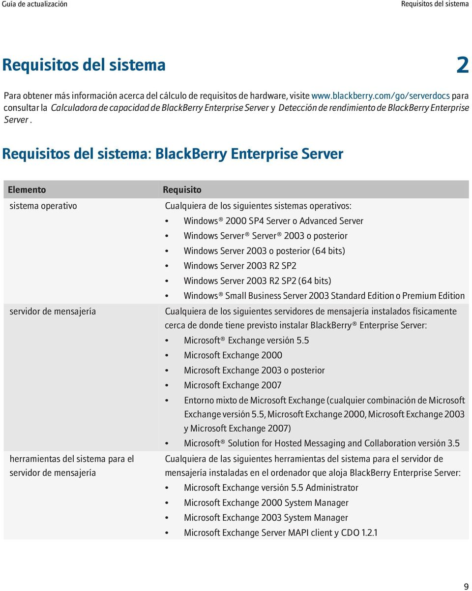 Requisitos del sistema: BlackBerry Enterprise Server Elemento sistema operativo servidor de mensajería herramientas del sistema para el servidor de mensajería Requisito Cualquiera de los siguientes