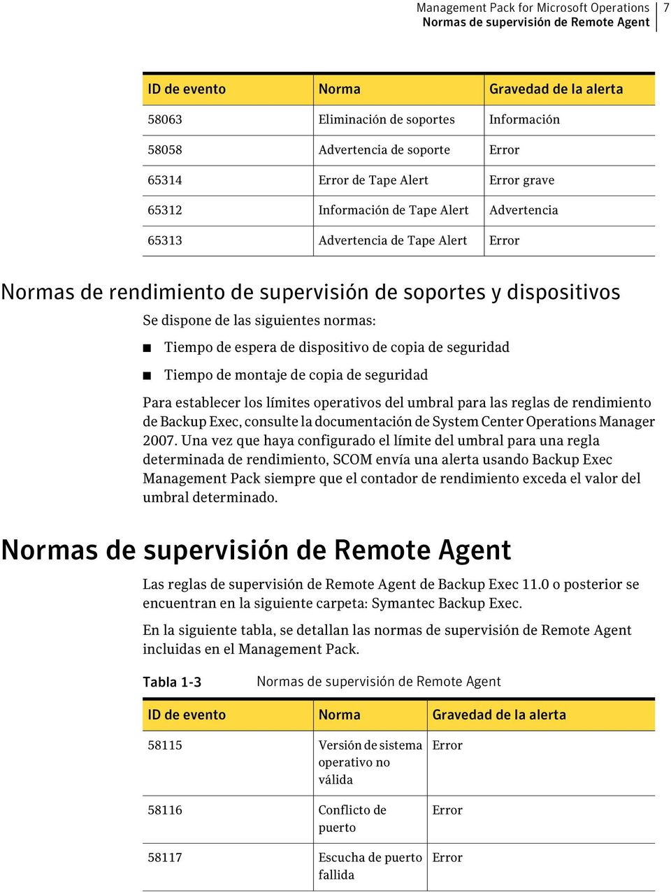 copia de seguridad Para establecer los límites operativos del umbral para las reglas de rendimiento de Backup Exec, consulte la documentación de System Center Operations Manager 2007.