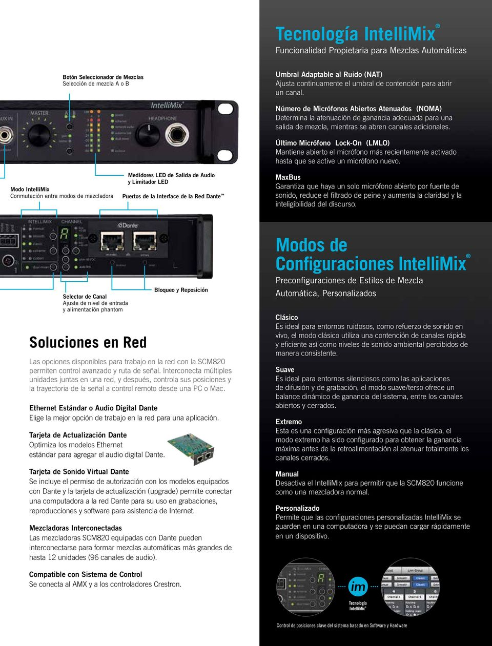 Modo IntelliMix Conmutación entre modos de mezcladora Medidores LED de Salida de Audio y Limitador LED Puertos de la Interface de la Red Dante Número de Micrófonos Abiertos Atenuados (NOMA) Determina