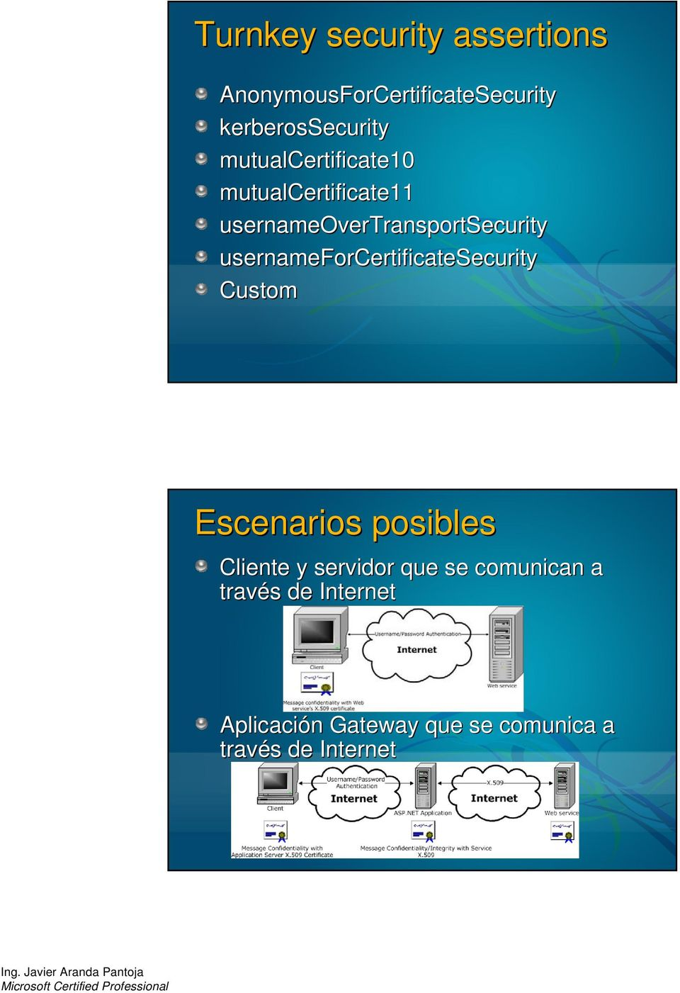 usernameforcertificatesecurity Custom Escenarios posibles Cliente y servidor