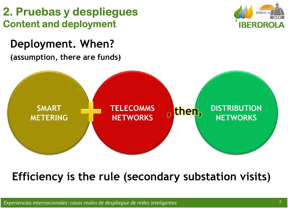 DISTRIBUTION NETWORKS Efficiency is the rule (secondary substation