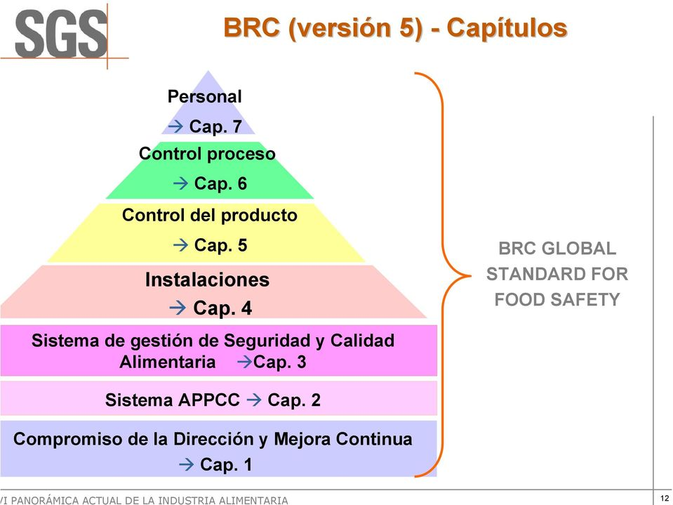 4 BRC GLOBAL STANDARD FOR FOOD SAFETY Sistema de gestión de Seguridad y