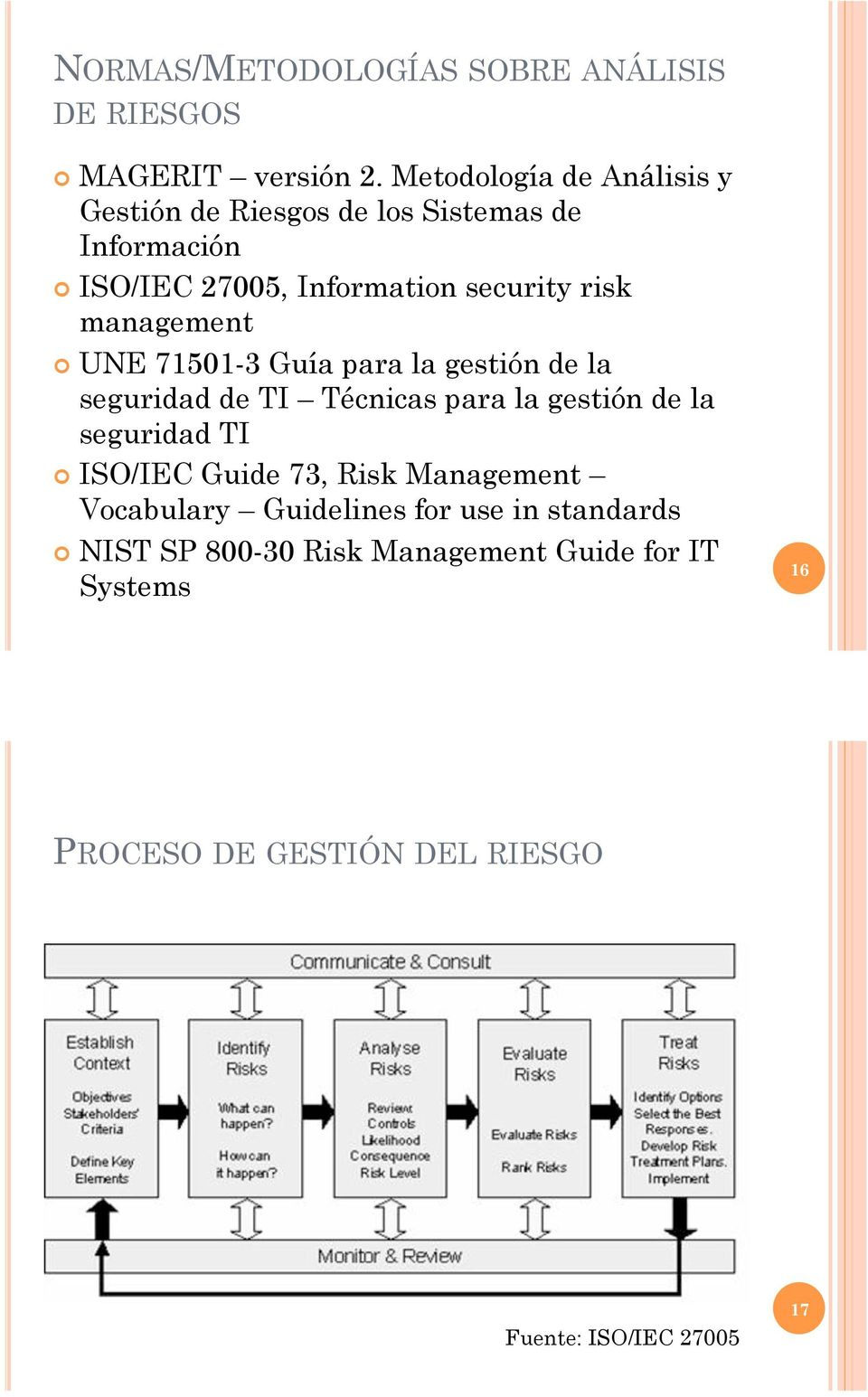 ! ISO/IEC 27005, Information security risk management!
