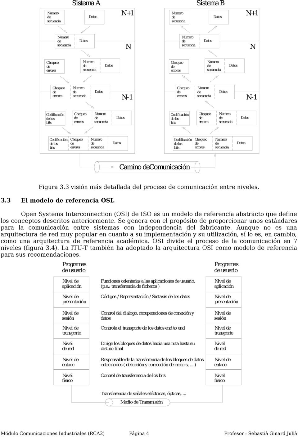 Open Systems Interconnection (OSI) ISO es un molo referencia abstracto que fine los conceptos scritos anteriormente.