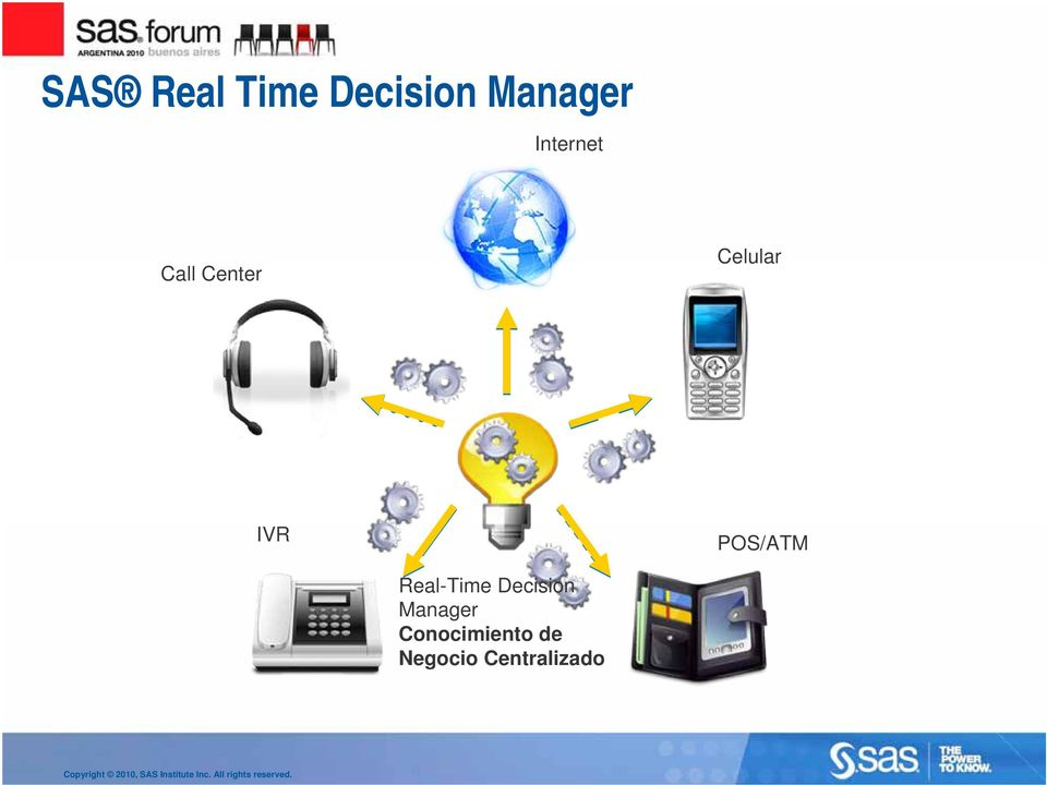 POS/ATM Real-Time Decision