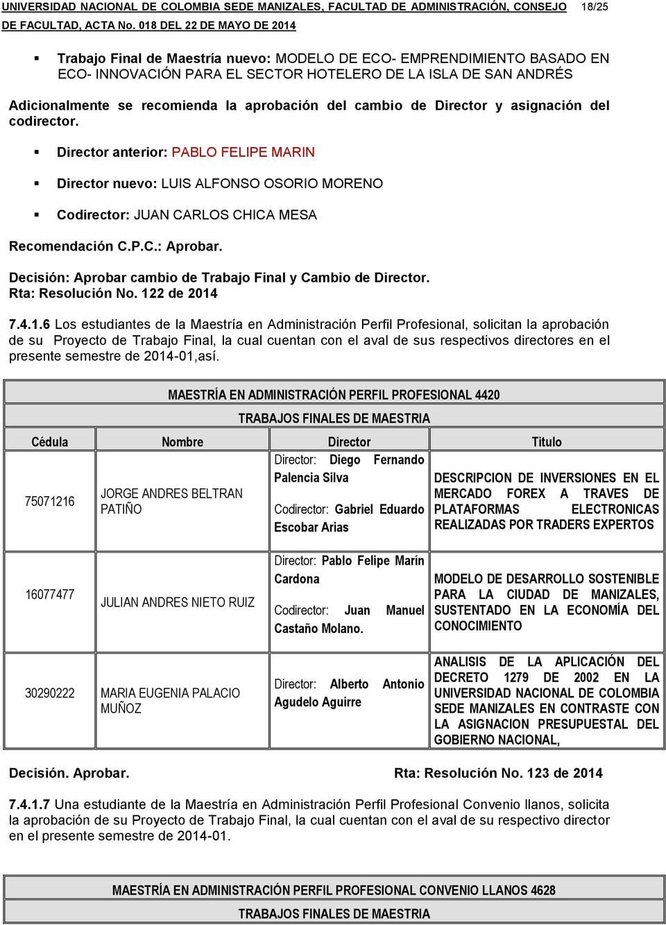 Decisión: Aprobar cambio de Trabajo Final y Cambio de Director. Rta: Resolución No. 12