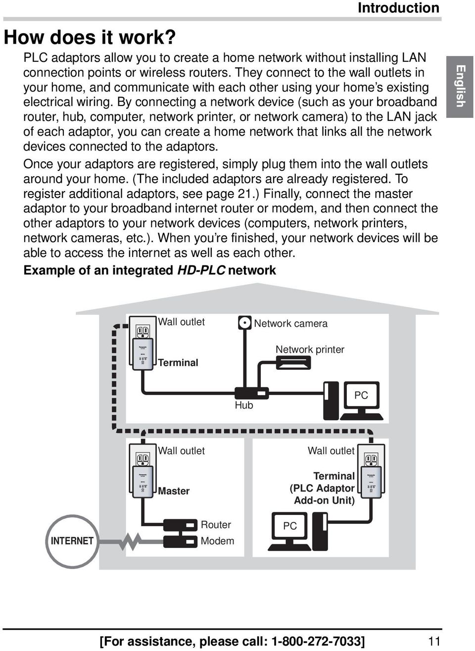 By connecting a network device (such as your broadband router, hub, computer, network printer, or network camera) to the LAN jack of each adaptor, you can create a home network that links all the
