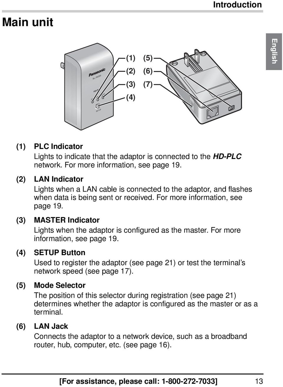 (3) MASTER Indicator Lights when the adaptor is configured as the master. For more information, see page 19.