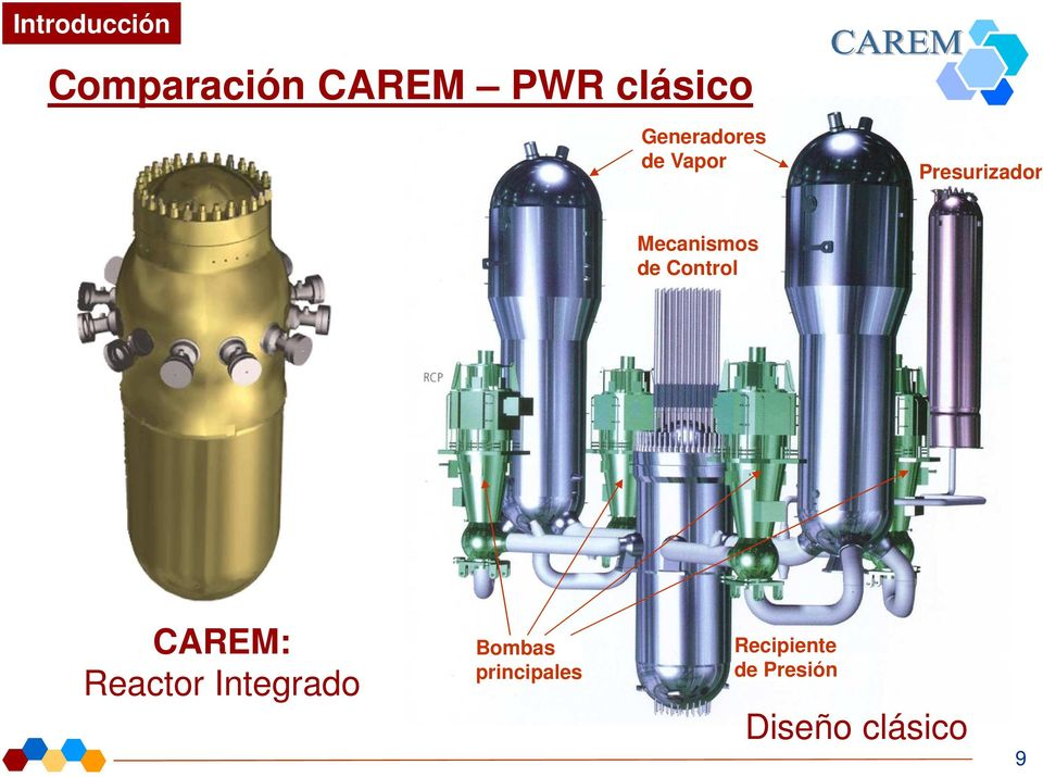 de Control CAREM: Reactor Integrado Bombas