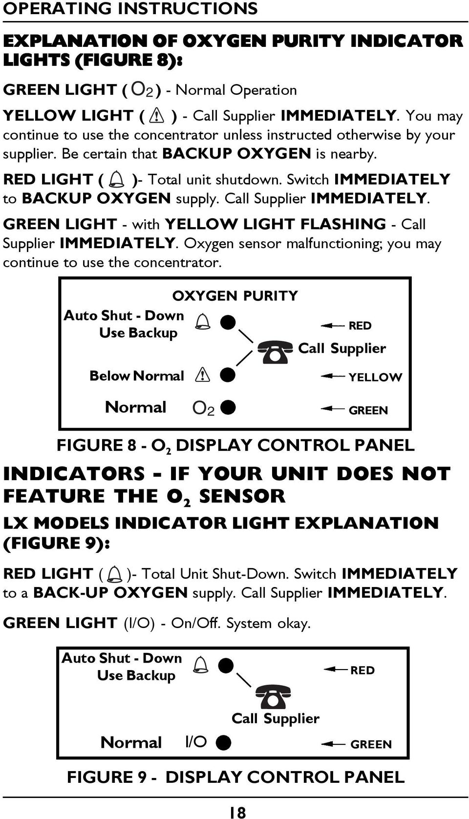 Switch IMMEDIATELY to BACKUP OXYGEN supply. Call Supplier IMMEDIATELY. GREEN LIGHT - with YELLOW LIGHT FLASHING - Call Supplier IMMEDIATELY.