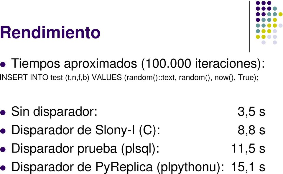 (random()::text, random(), now(), True); Sin disparador: 3,5 s