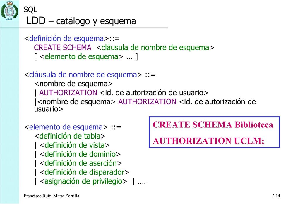 de autorización de usuario> <nombre de esquema> AUTHORIZATION <id.