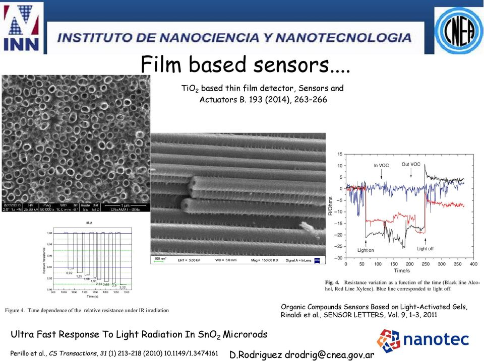 Compounds Sensors Based on Light-Activated Gels, Rinaldi et al., SENSOR LETTERS, Vol.
