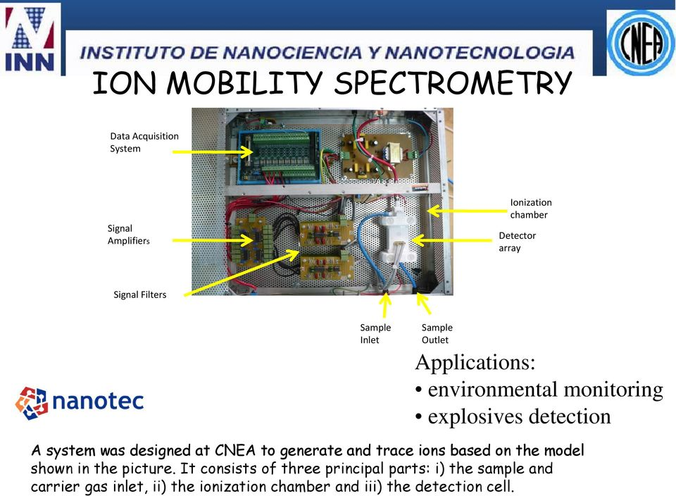system was designed at CNEA to generate and trace ions based on the model shown in the picture.