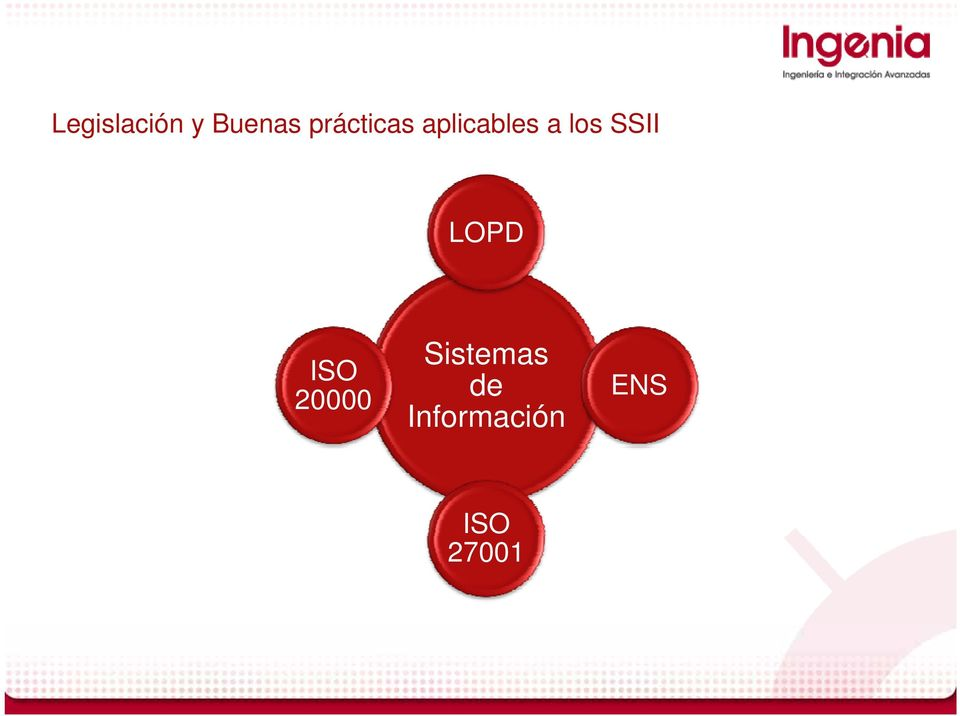 SSII LOPD ISO 20000