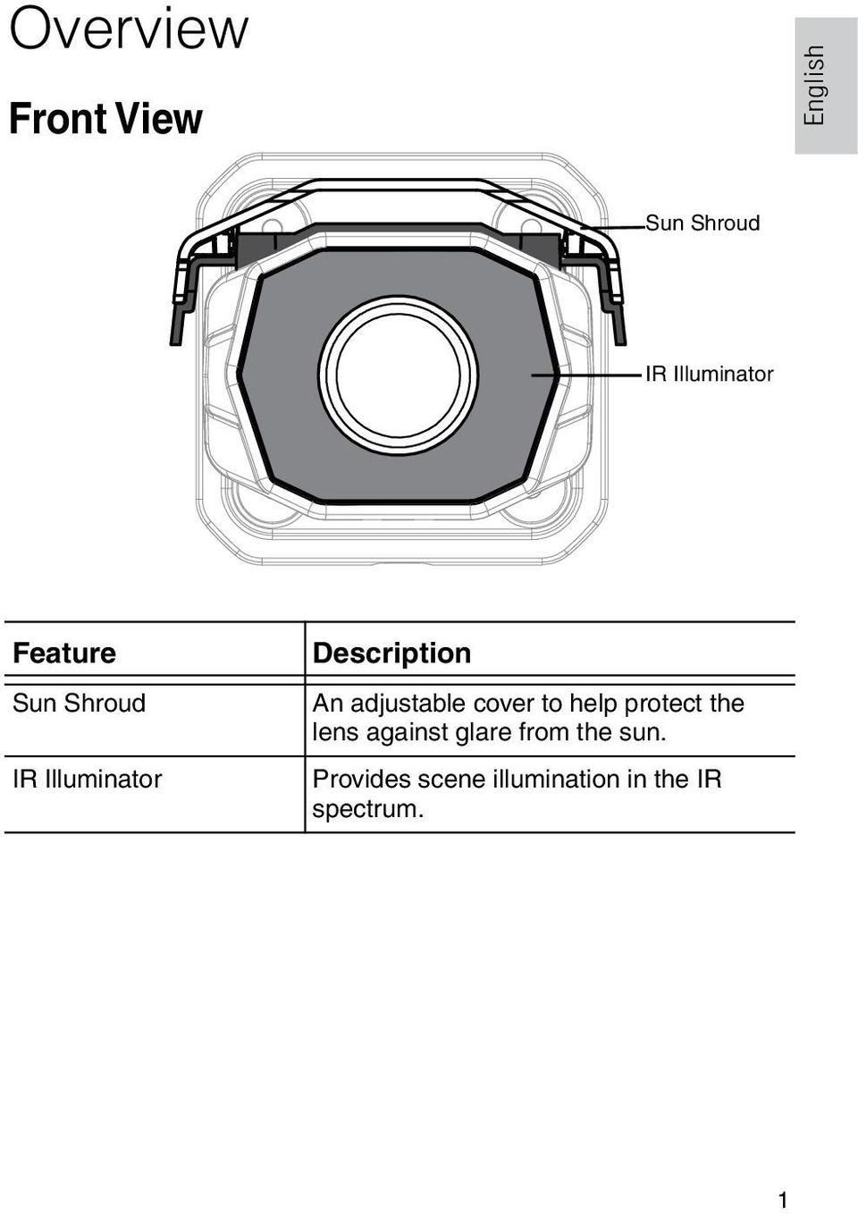 adjustable cover to help protect the lens against glare