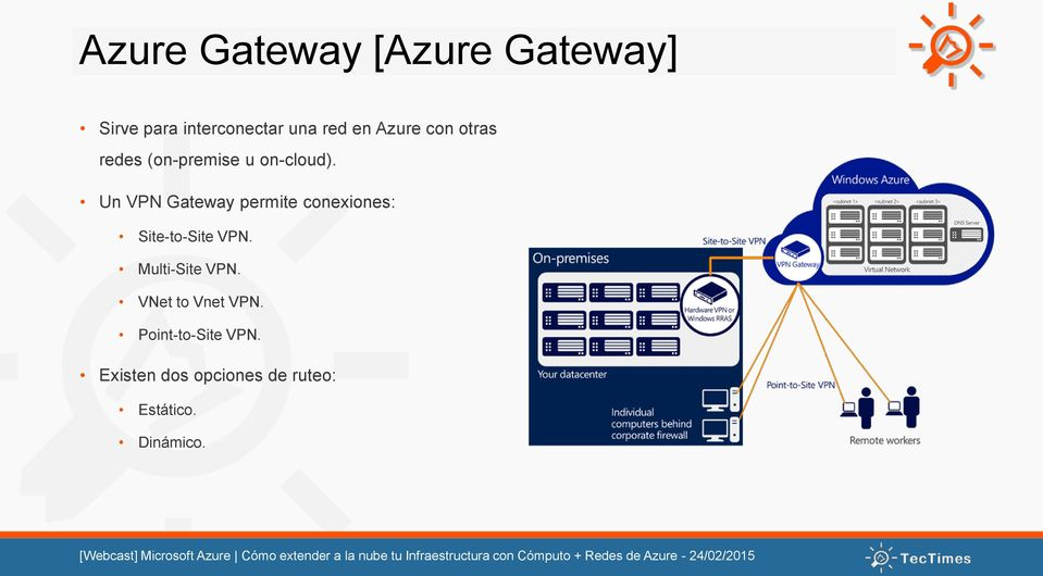 Un VPN Gateway permite conexiones: Site-to-Site VPN. Multi-Site VPN.