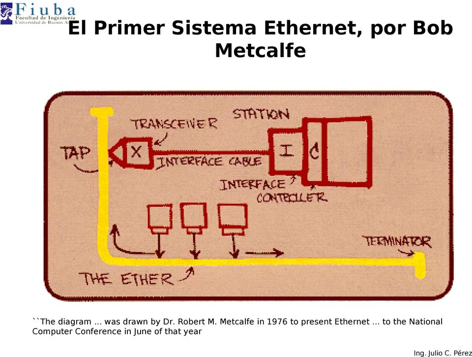 Metcalfe in 1976 to present Ethernet.
