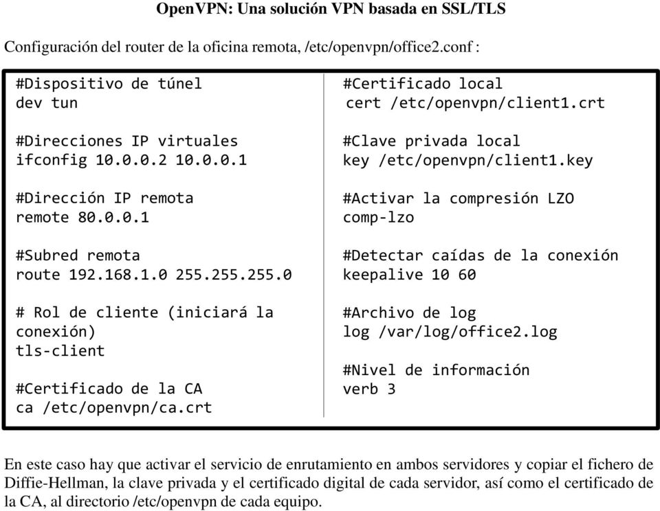 crt #Certificado local cert /etc/openvpn/client1.crt #Clave privada local key /etc/openvpn/client1.