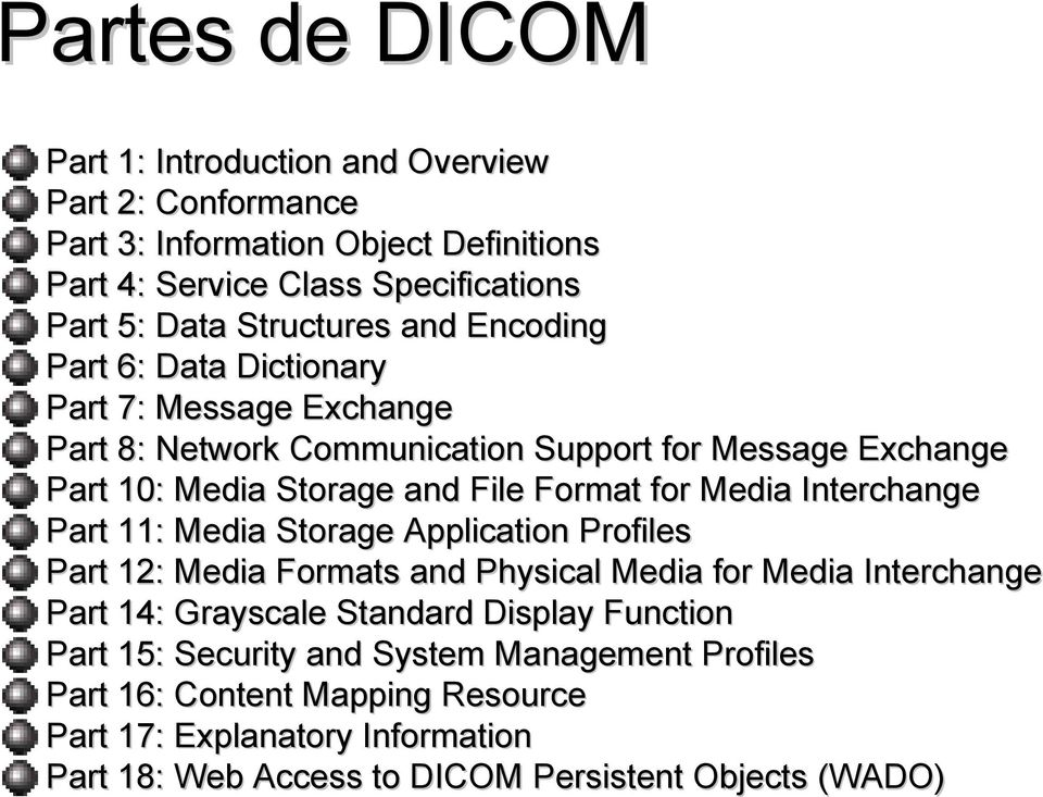 Interchange Part 11: Media Storage Application Profiles Part 12: Media Formats and Physical Media for Media Interchange Part 14: Grayscale Standard Display Function Part