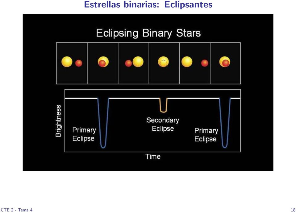 Eclipsantes