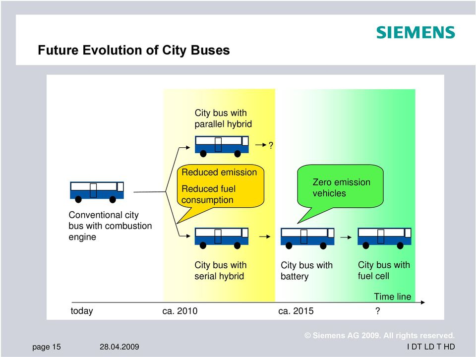 consumption Zero emission vehicles City bus with serial hybrid City bus