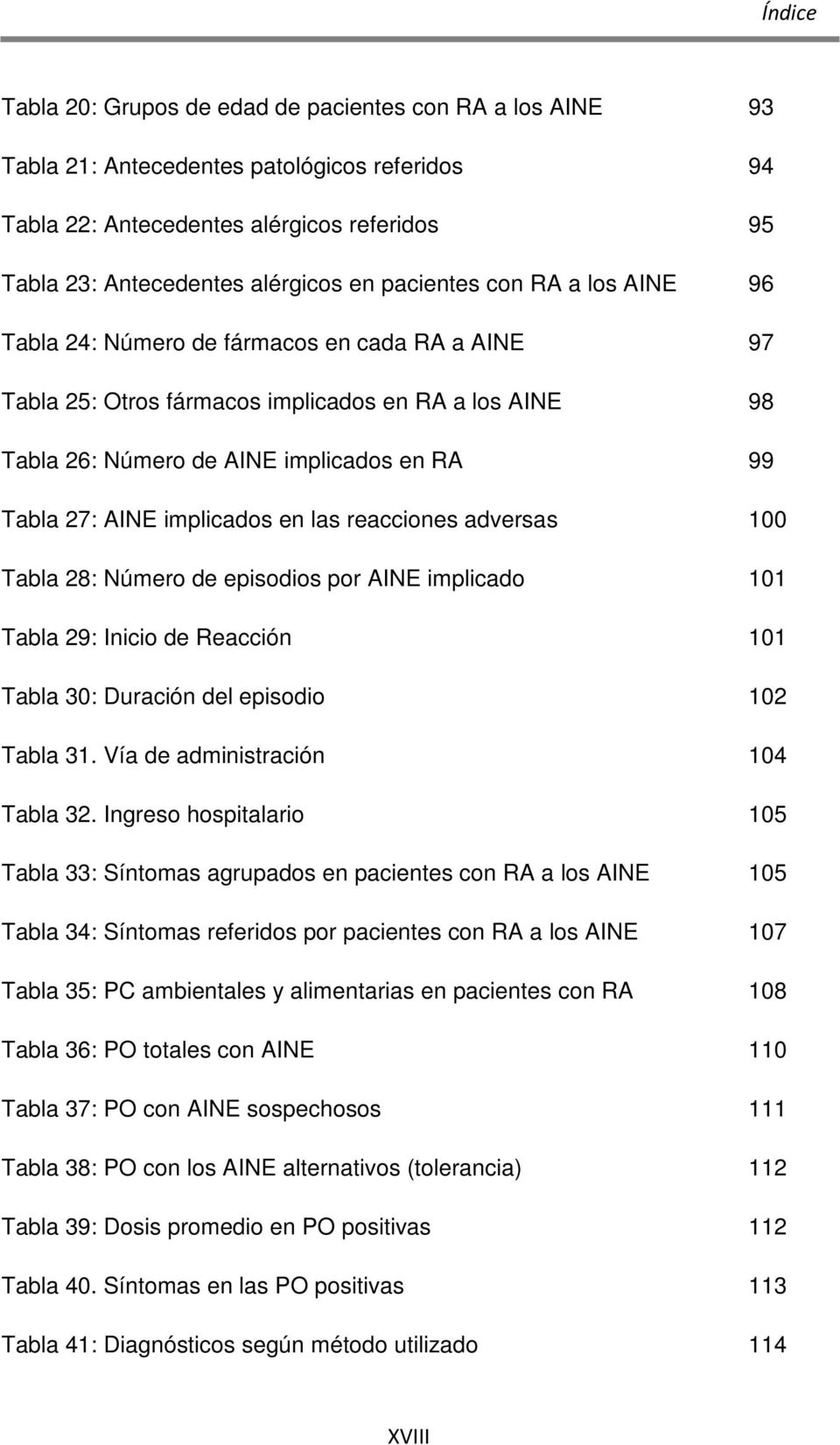 implicados en las reacciones adversas 100 Tabla 28: Número de episodios por AINE implicado 101 Tabla 29: Inicio de Reacción 101 Tabla 30: Duración del episodio 102 Tabla 31.