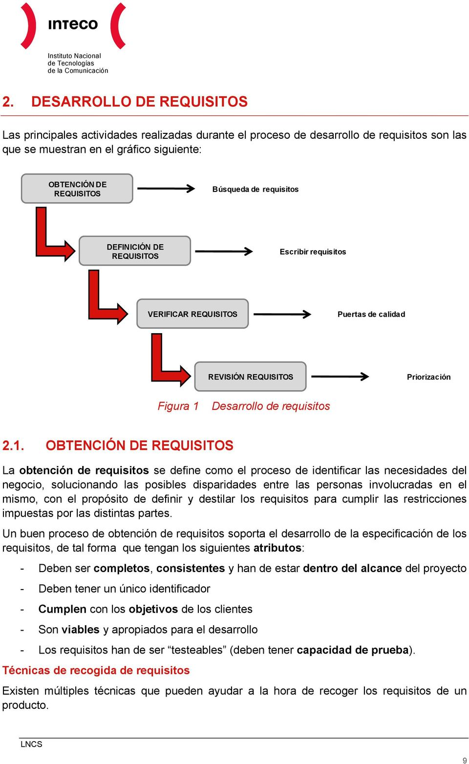 Desarrollo de requisitos 2.1.