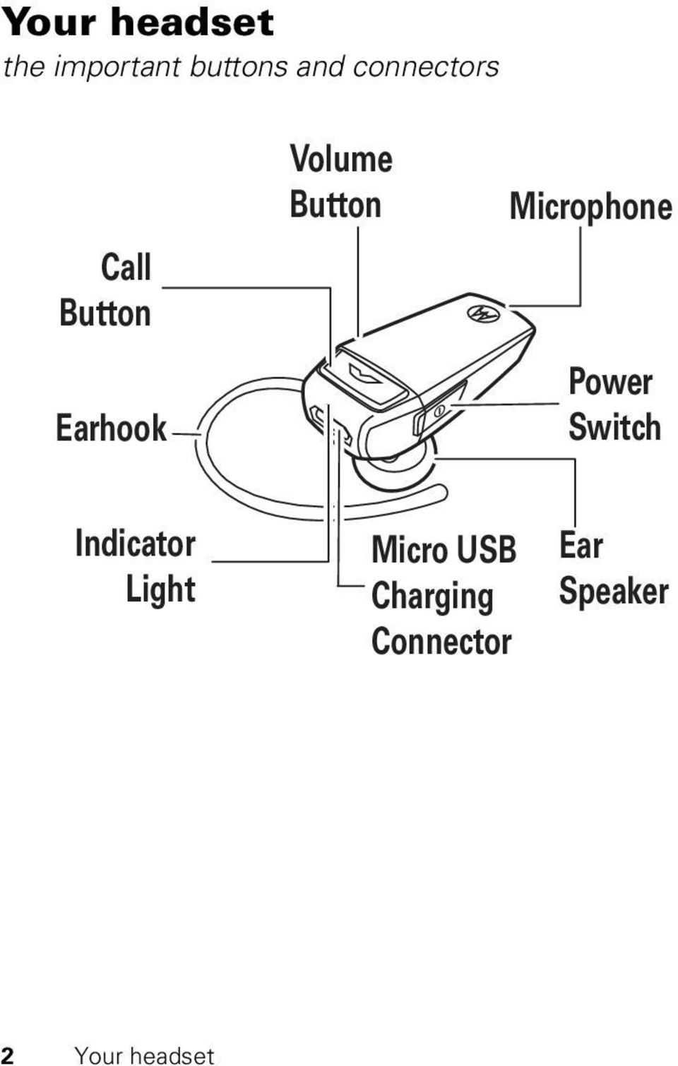 Microphone Power Switch Indicator Light