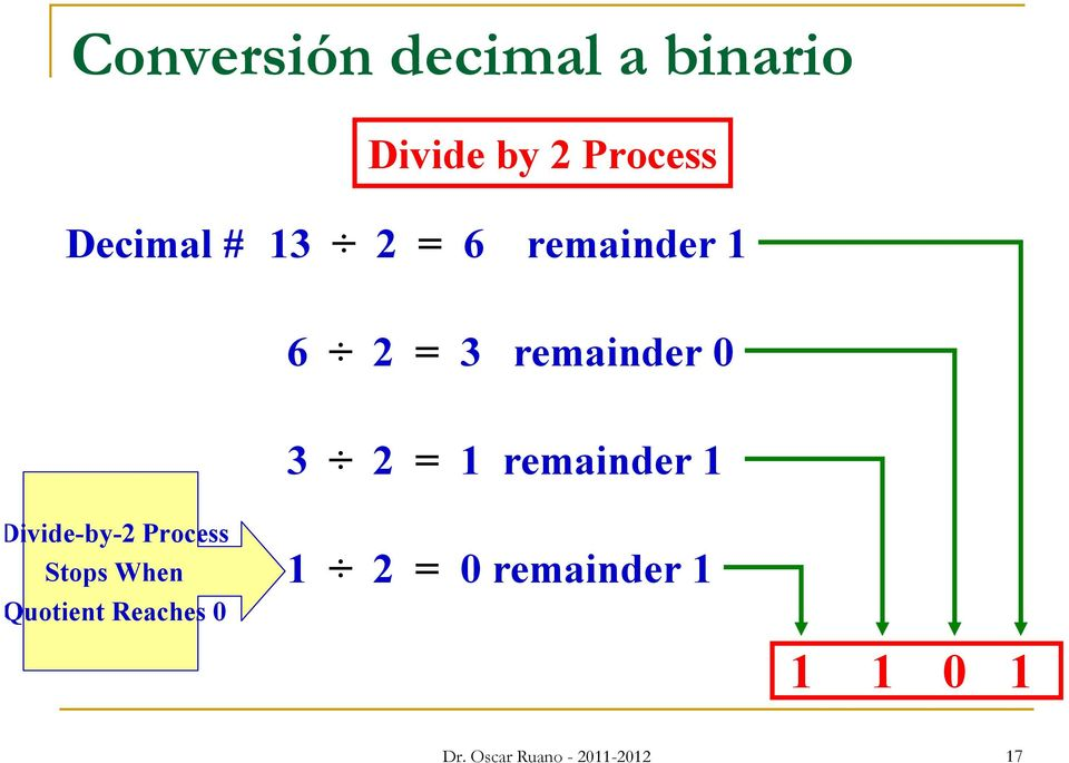 remainder 1 Divide-by-2 Process Stops When Quotient