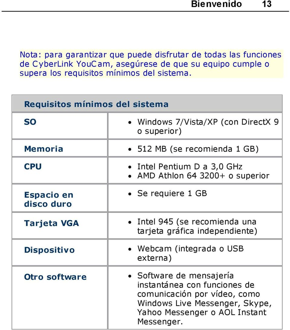 Requisitos mínimos del sistema SO Windows 7/Vista/XP (con DirectX 9 o superior) Memoria 512 MB (se recomienda 1 GB) CPU Intel Pentium D a 3,0 GHz AMD Athlon 64 3200+ o