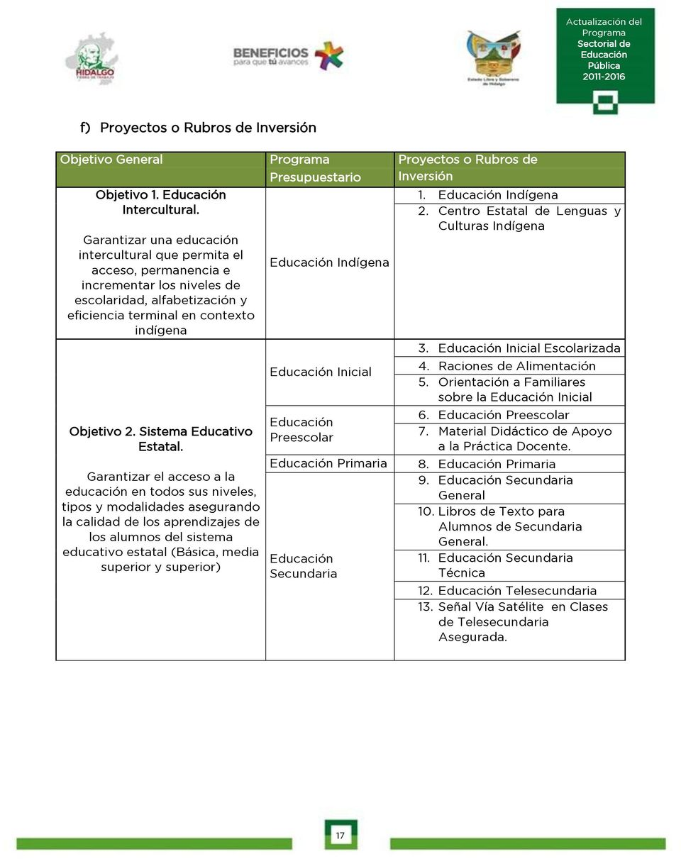 Sistema Educativo Estatal.