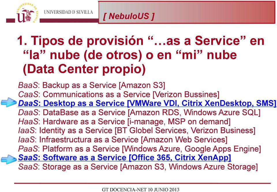 Service [i-manage, MSP on demand] IaaS: Identity as a Service [BT Globel Services, Verizon Business] IaaS: Infraestructura as a Service [Amazon Web Services] PaaS: